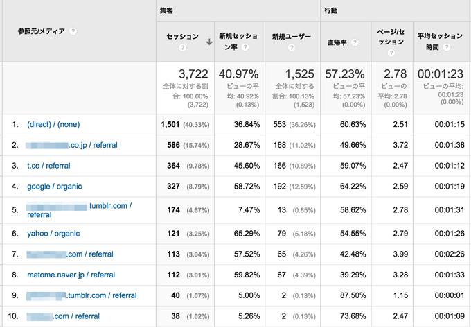 Analytics1_02