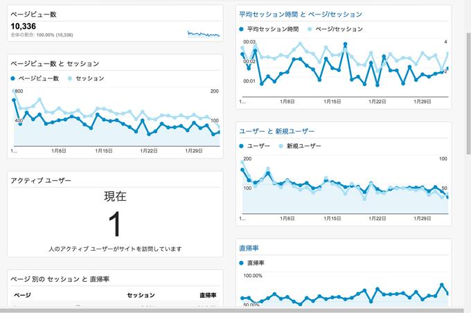 Analytics1_04