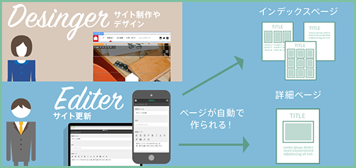 blog00000